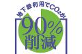 CO2削減イラスト(小)